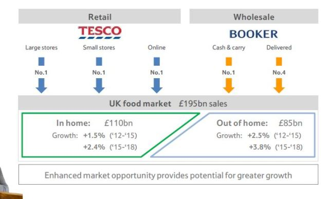 tesco-and-booker-1